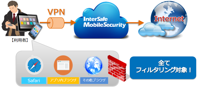 InterSafe-MobileSecurity-image1-2.png