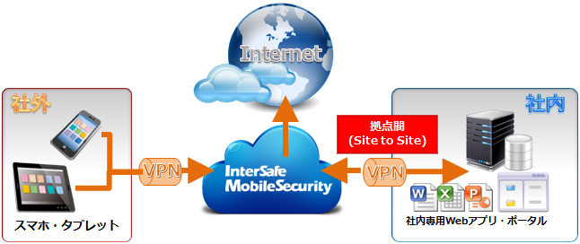 InterSafe-MobileSecurity-image3-2.png