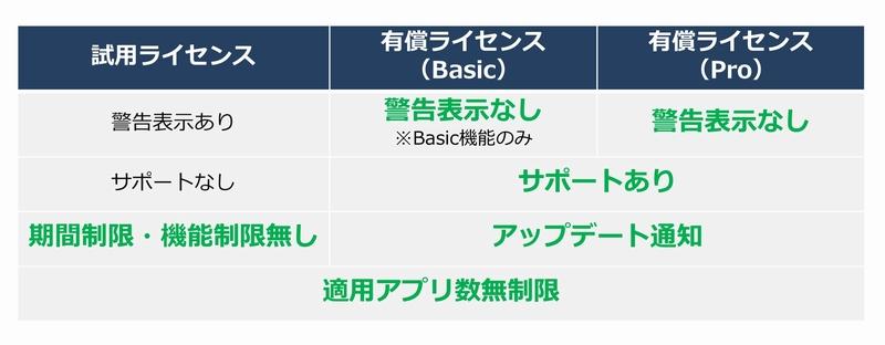カレンダーplus 詳細 価格 ラジカルブリッジ smabiz